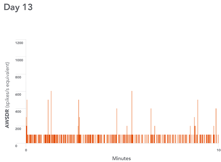 bb-neurons_MEA-Synchronicity-2-opt